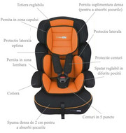 Scaun auto FreeMove Orange - BabyGo