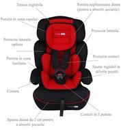 Scaun auto FreeMove Red - BabyGo
