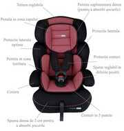 Scaun auto FreeMove Brown - BabyGo