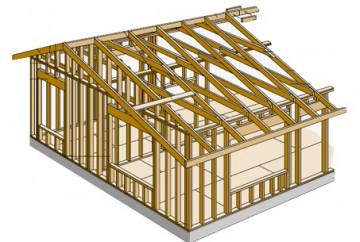 Kit izolatie suplimentara in cazul constructiilor pe structura din lemn