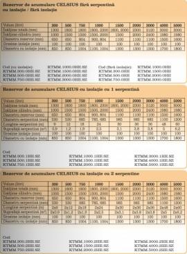 Rezervor acumulare PUFFER CELSIUS 300 LITRI