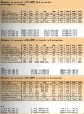 Rezervor acumulare PUFFER CELSIUS 1000  LITRI
