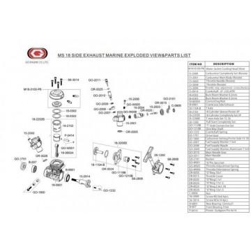 O-ring 17 x 1.5mm pentru motoare termice GO.18
