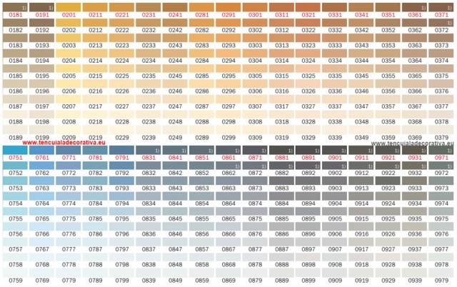 Paletar Culori Tencuiala Decorativa Baumit.Baumit Nanopor Top 25kg 200 Culori