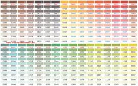 Baumit Nanopor Top 25kg, 200 culori