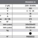 Incarcator pentru baterii 6-12-24V Helvi PROGRESS 35 monofazic