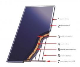 Panou solar plan 2mp PK SL FP