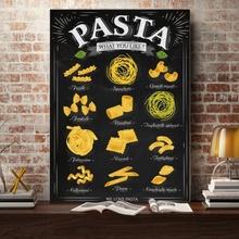 Tablou Canvas Pasta