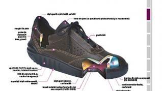Cum se clasifica normele pentru bocanci si pantofi de protectie