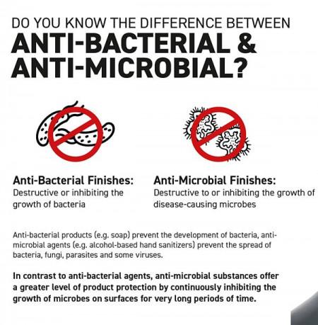 Masca protectie reutilizabila 50 spalari antibacteriana