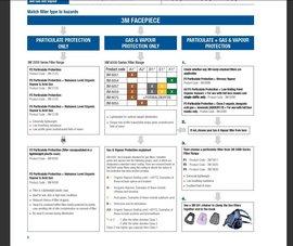 Filtre 3M selectati filtrul potrivit - descriere engleza