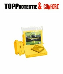 Kit de absorbtie substante chimice