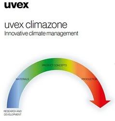Bocanci de protectie Uvex ONE logistica servicii usori S1 aerisiti