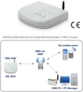 Modul I/O TCAM TECHNOLOGY PTE TMN-1000, GSM, 8DI/8D,O, GSM, SMS