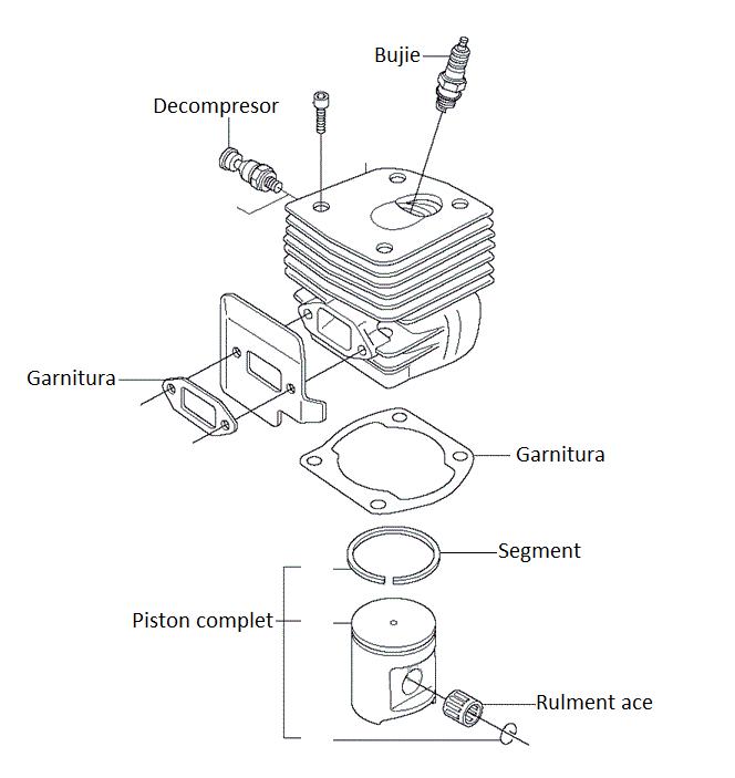 scheme reparatie husqvarna 371-372
