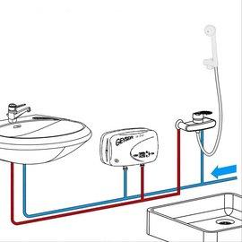 Poze Boiler instantaner GEYSER IN-LINE COMBINAT