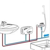 Boiler instantaner GEYSER IN-LINE COMBINAT