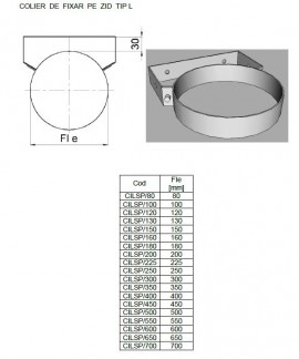 Colier inox L SP(neizolat)fixare pe zid. Alege diametru Ø mm!