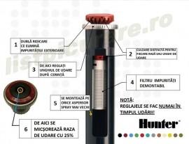 Duza MP ROTATOR MP3500 90/210 (r = 9,4m - 10,7m)