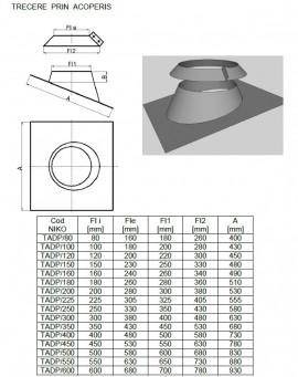 Trecere prin acoperis DP(izolată). Alege diametru Ø mm!