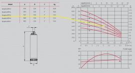 Pompa submersibila Acuaria 07 5MN
