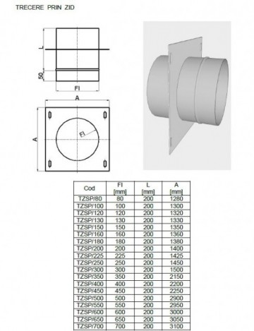 Trecere cos inox prin zid SP(neizolată). Alege diametru Ø mm!