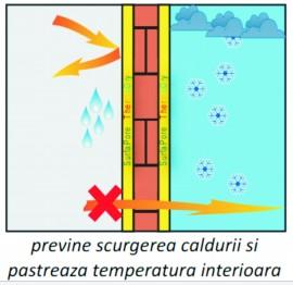 Poze Vopsea termoizolanta pentru interior