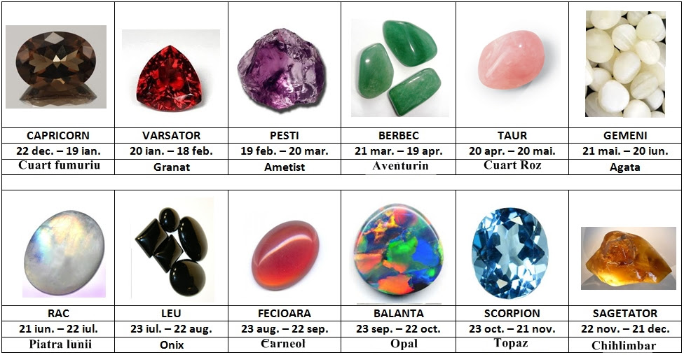 Pietre Bijuterii Diamante Pretioase Semipretioase