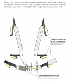 Luna Una Nereus - Marsupiu ergonomic