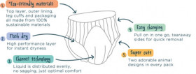Scutece-chilotel Hipoalergenice Eco Kit&Kin Pull Up Junior, Marimea 5, 12-17 kg, 20 buc