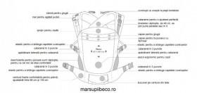 Marsupiu ergonomic,Beco Toddler, Cool Navy - Aerisit, Cu Plasă 3D Și SPF 50