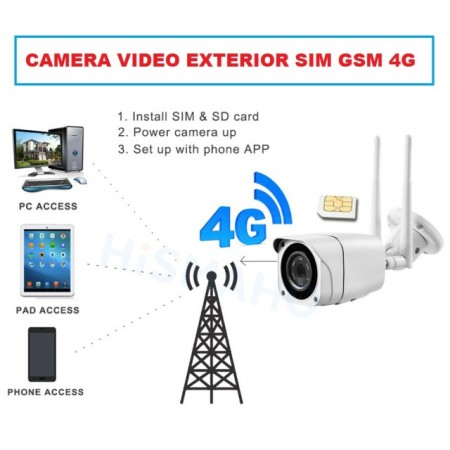 Poze Camera video de exterior GSM 4G Slot SIM wireless 5Mp IP Full HD Inregistrare pe Card/Cloud