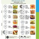 Multifunctional de bucatarie, pentru fructe si legume 4 in 1, R402VV