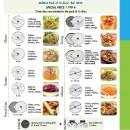 Multifunctional de bucatarie, pentru fructe si legume 4 in 1, R301
