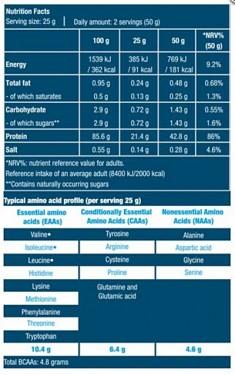Biotech Iso Whey Zero 2,3kg + SHAKER METALIC AeroBottle 800ml