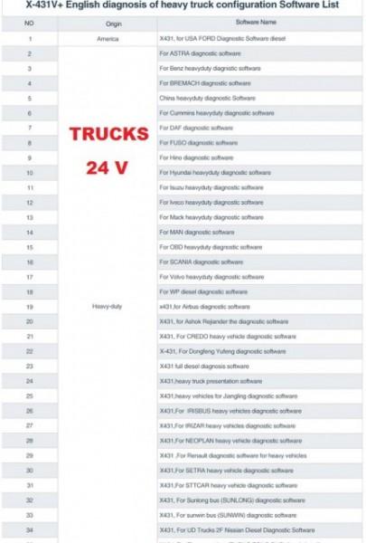 Nou ! Launch X431 V+ PRO4 tester auto universal Turisme + HD 3.0 Camioane Wifi/Bluetooth Model NOU