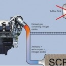 PROMOTIE ! Emulator Adblue 8in1 pt camioane cu senzor NOX, Nou si pt Ford!