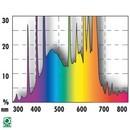 Neon pentru acvariu, JBL, Solar Color T5 Ultra 742mm-35W