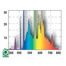 Neon pentru acvariu, JBL Solar Tropic 25 W (4000K)