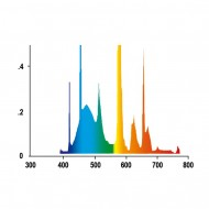 Neon pentru acvariu, Juwel, High-Lite Day 54 W, 1047 mm