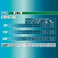 Sterilizator pentru acvariu, JBL, ProCristal Compact UV-C 36 W
