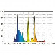 Neon pentru acvariu, JBL Solar Marin Day T5 Ultra, 550mm-24W (1500K)