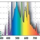 Neon pentru acvariu, JBL, Solar Natur 36 W (9000K)