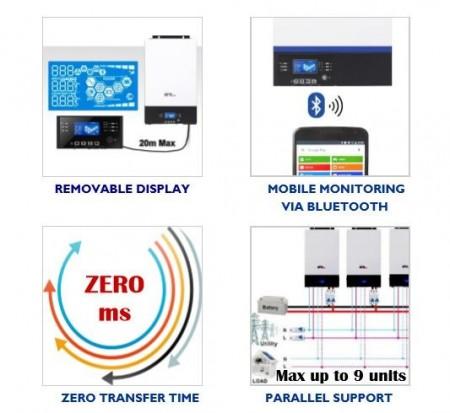 Invertor Hibrid Sinus PIP-5048MK 5KVA/5KW 48VDC MPPT MPPSOLAR