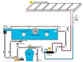 Schimbator de caldura pentru piscina 28 KW