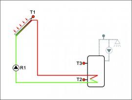 Controler panou solar automatizare SR 81 ( SR 868C8 ) pentru sistem solar presurizat