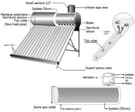 Panou solarnepresurizat boiler 150l Ruty 15 tuburi