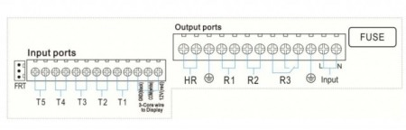 Statie solara grup de pompare SR881 controler integrat