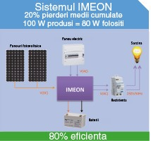 Invertor solar Hibrid IMEON Energy 3.6 Monofazic