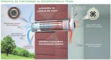 Recuperator caldura ventilatie PRANA 150 Premium Plus